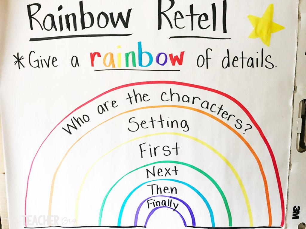 rainbow-retell-anchor-chart