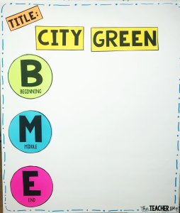 city-green-b-m-e-anchor-chart