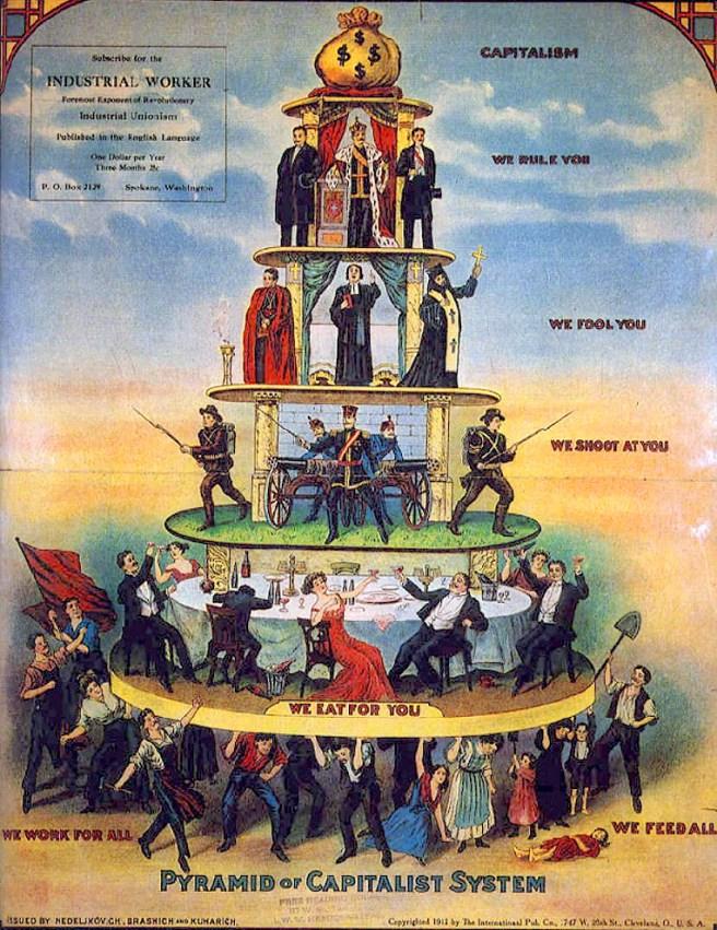 Pyramid_of_Capitalist_System.jpg