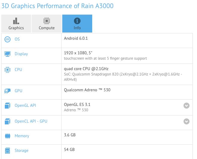 OnePlus 3 Spec Sheet