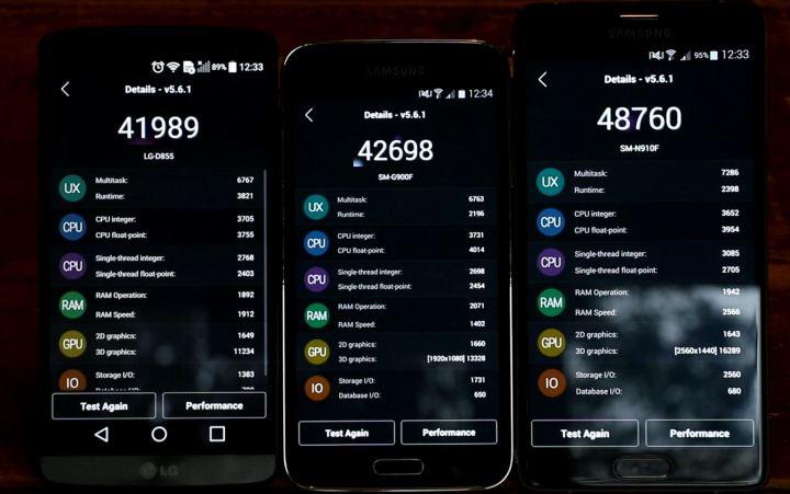 Samsung Galaxy S6 - AnTuTu benchmark