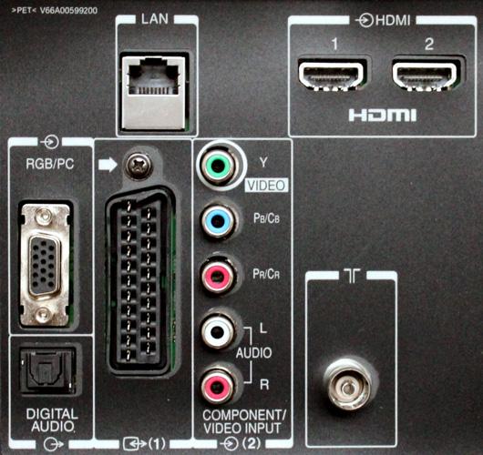 tv video ports