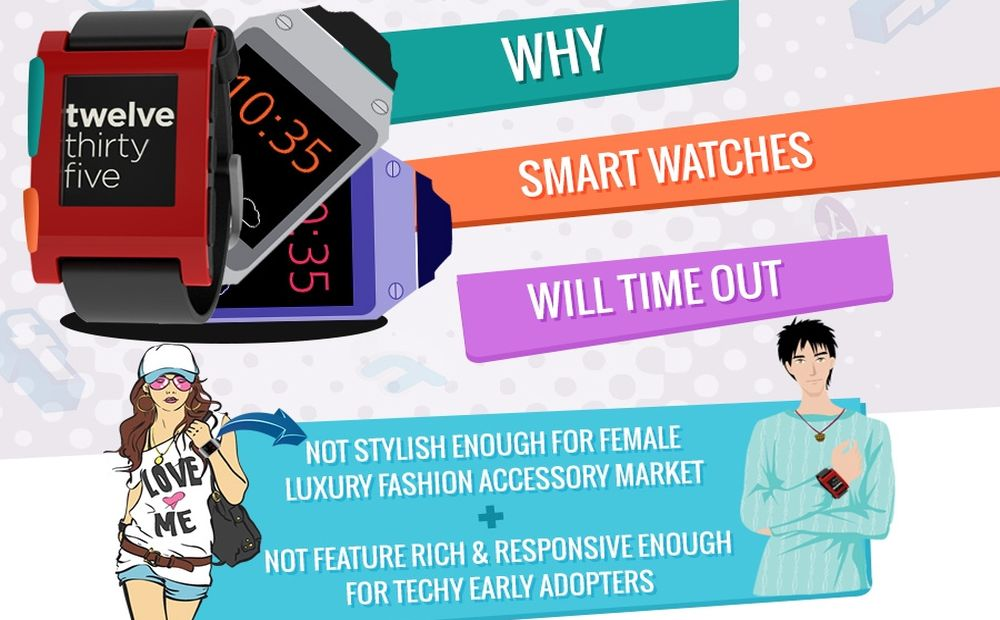 Why Smart Watches Will Time Out-Best Infograph thetechhacker