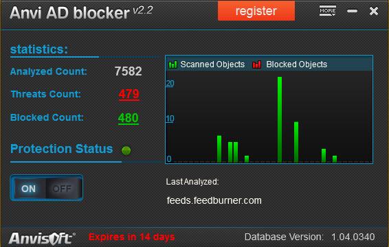 Anvi Ad Blocker features