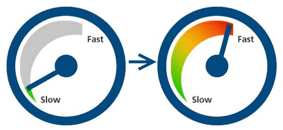 Website Slow Speeds