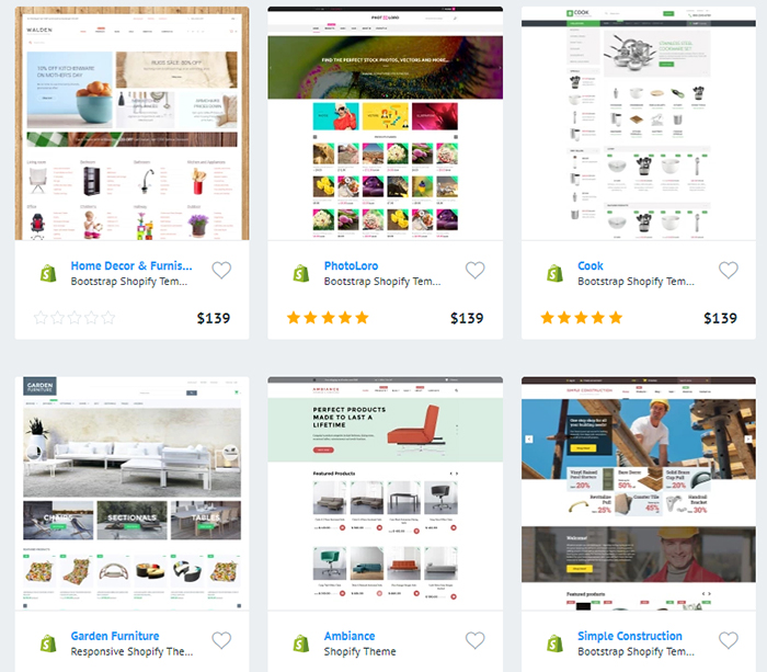 How you could earn more with Shopify Subscription 4