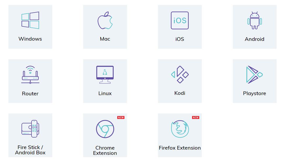 FastestVPN Supported Platforms