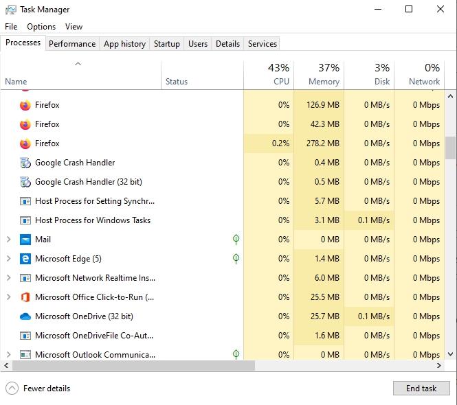 Task Manager background running programs