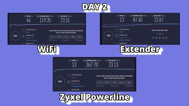 zyxel - day2 powerline testing
