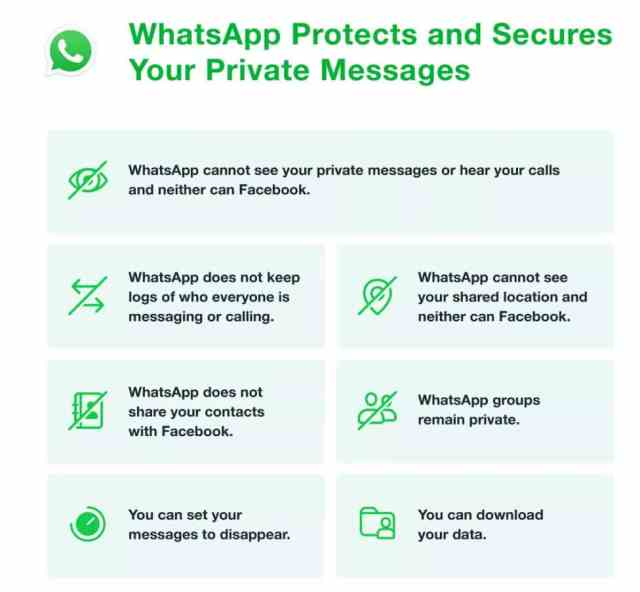 whatsapp shares info on data