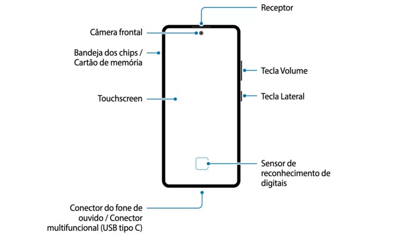 Galaxy S10 Lite User Reveal Design & Specifications