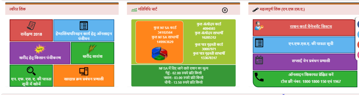 ration card list in up