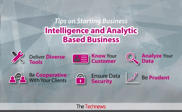 follow-these-simple-rules-to-start-a-business-intelligence-analytic-based-business