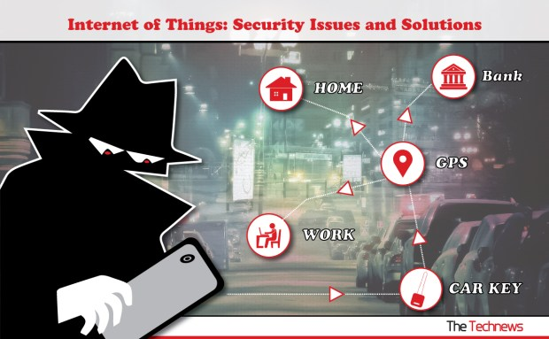 internet-of-things-security-issues-and-solutions