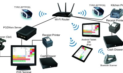 different_types_of_network_devices_the_technews