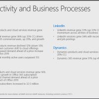 Office 365 Will Hit 200 Million Active Users Soon