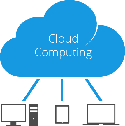 How Can Learning About Cloud Computing Help You?