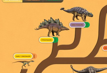 Ultimate Dinopedia iPad App