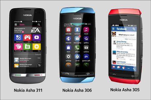 Top Five Asha Phones