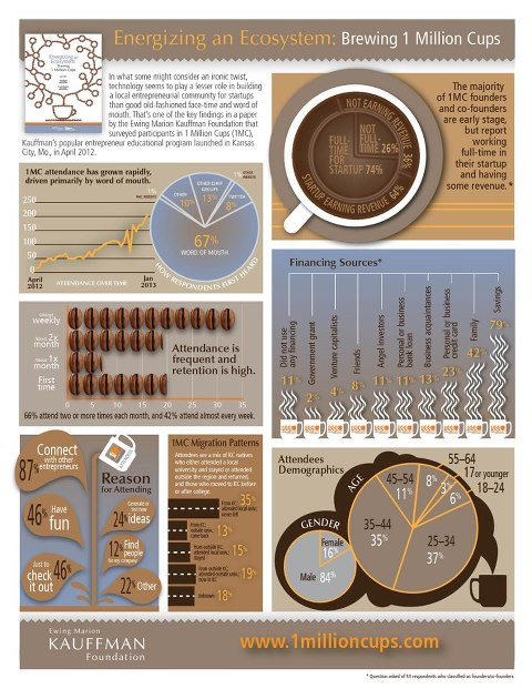 1MC_Infographic