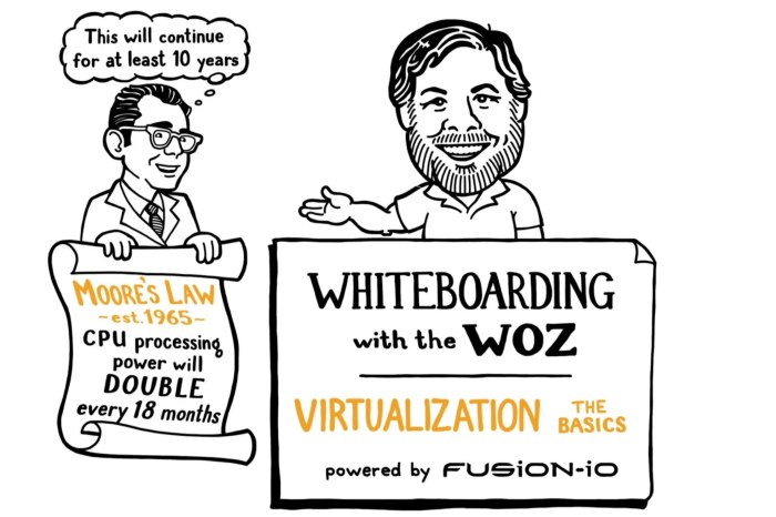 Steve Wozniak Explains Virtualization [Video]