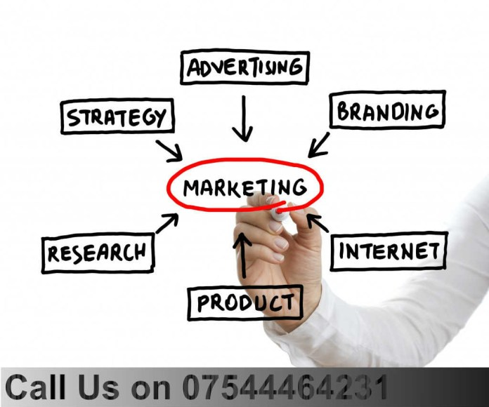 Marketing, Advertising, Plan, Strategy, Startup, Business