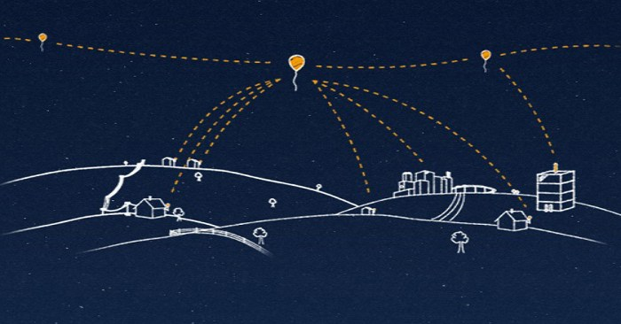 How Will Google's Project Loon's Balloons Deliver Consistent Internet Coverage?