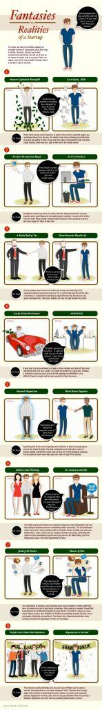 Entrepreneurship Myths