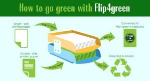flip4green1
