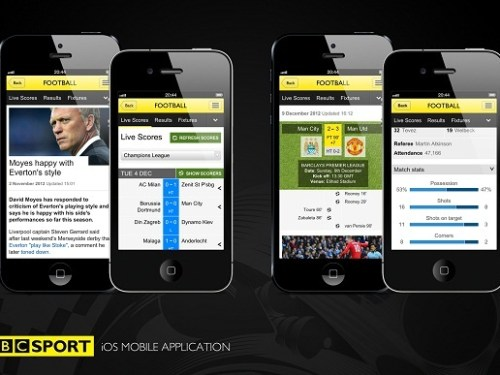 BBC Worldwide Launches BBC Sport App For International Fans