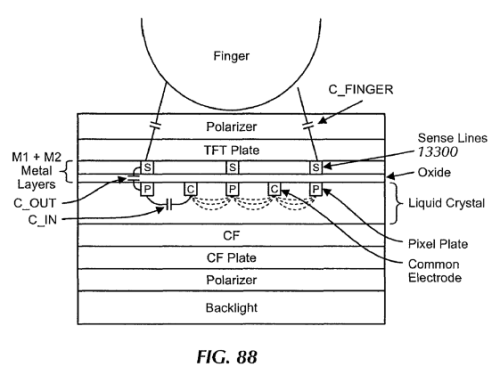 Apple granted patent for in-cell display technology