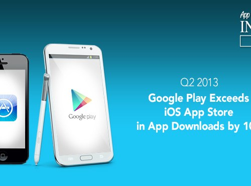 Study: Google Play Exceeds iOS App Store in App Downloads by 10% in Q2 2013
