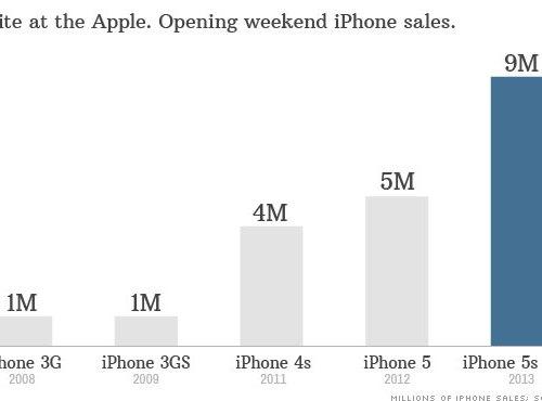 Apple Should Pull The Plug On The iPhone – John C. Dvorak March, 28, 2007