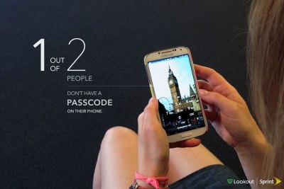 Survey Reveals 1 out of 2 People Don't Have A Passcode on Their Phone