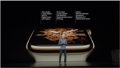 Photos: Apple Introduces the Apple Watch  Series 4