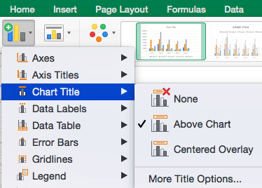 How to Add Chart Title of Graph in Excel