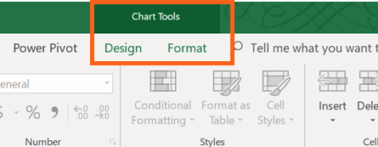 Design and Format section in Chart tools