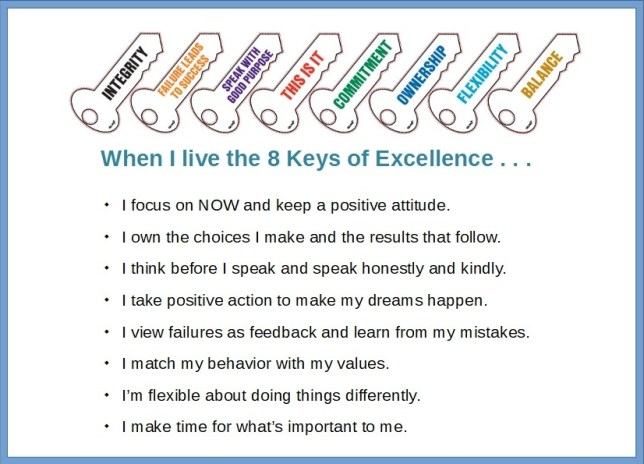 8 KEYS OF EXCELLENCE