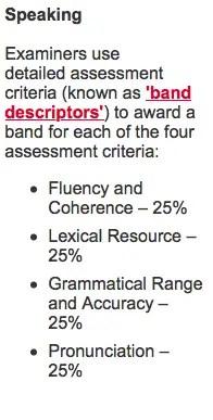 IELTS Speaking assesment criteria