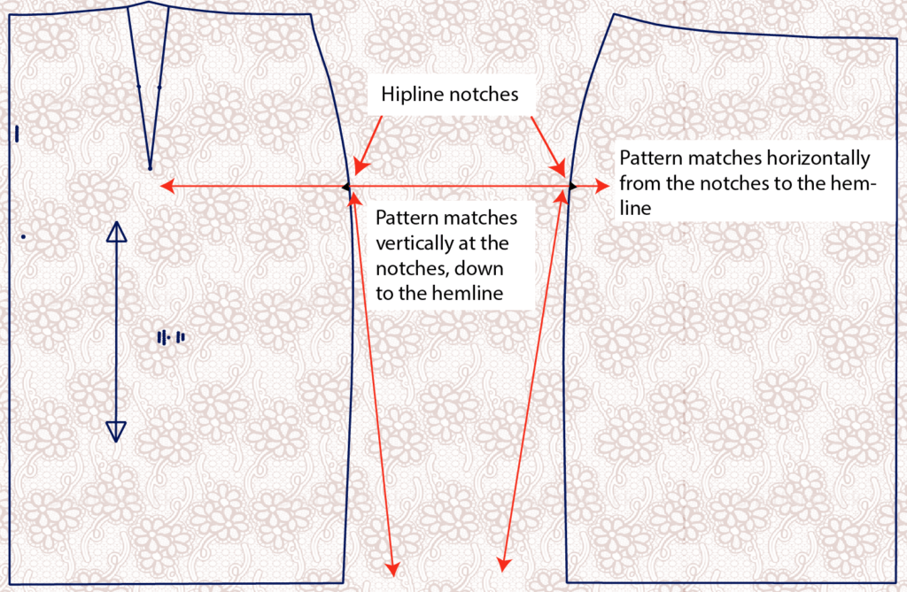 Pattern matching the vertical and horizontal planes in fabric