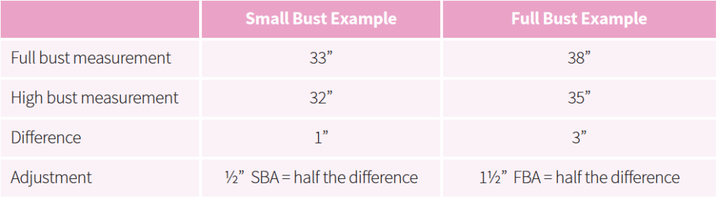 Bust adjustment examples