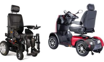 Top 10 Electric Wheelchairs Of 2019 Best Electric Wheelchairs
