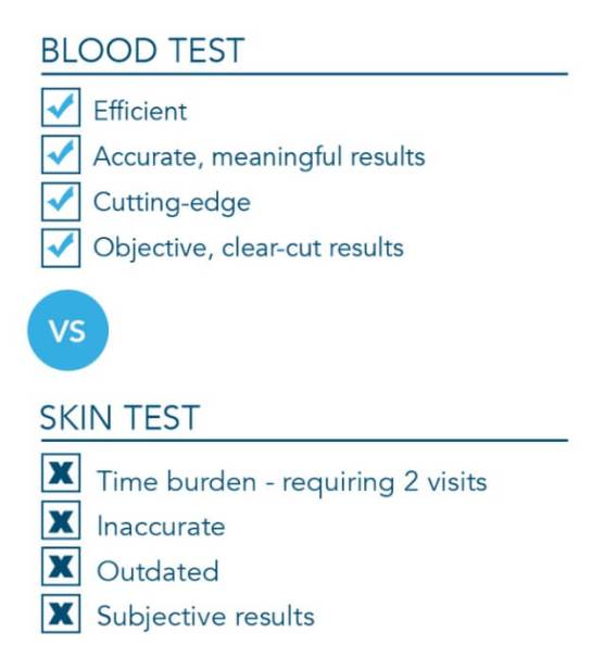 Come learn about the new TB Blood Test! #ad #TBBloodTest #IC
