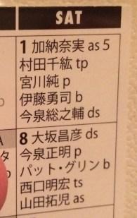 Jazz club Naru Ochanomizu schedule