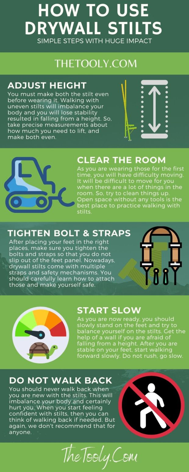 How to Use Drywall Stilts infographic