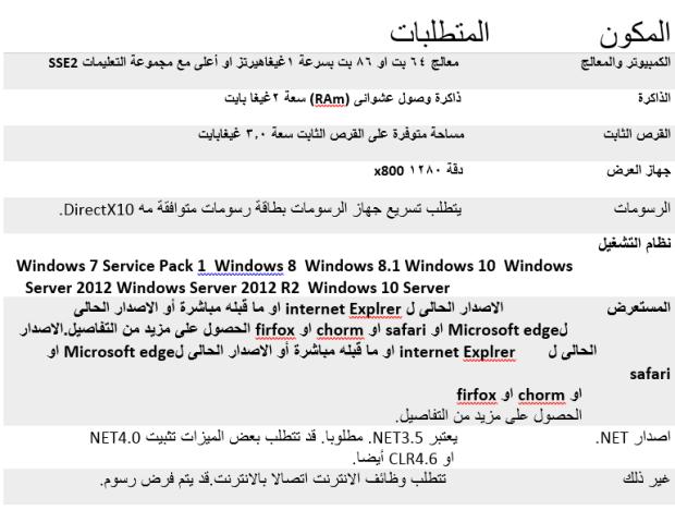 تحميل اوفيس 2016 عربي النسخة النهائية مع التفعيل