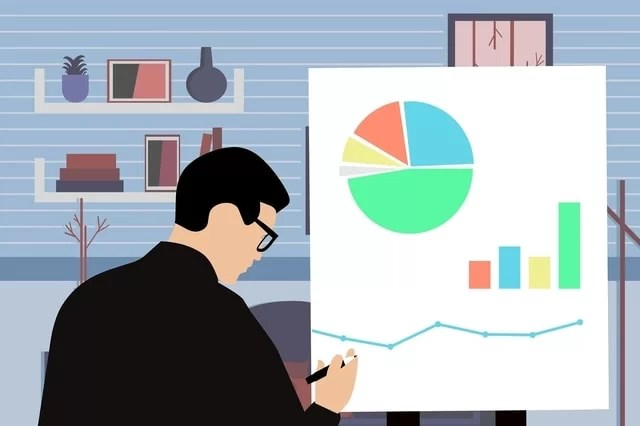 steps in Creating a Smart Financial Plan for your Startup
