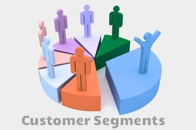 Types of Customer Segmentation