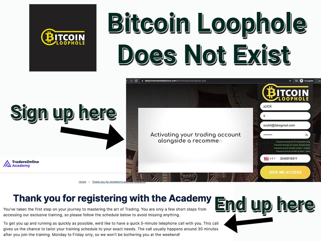 Bitcoin Loophole Recensione - Scam or Legit Robot? 🥇 Legit or Scam? Scopri di più!
