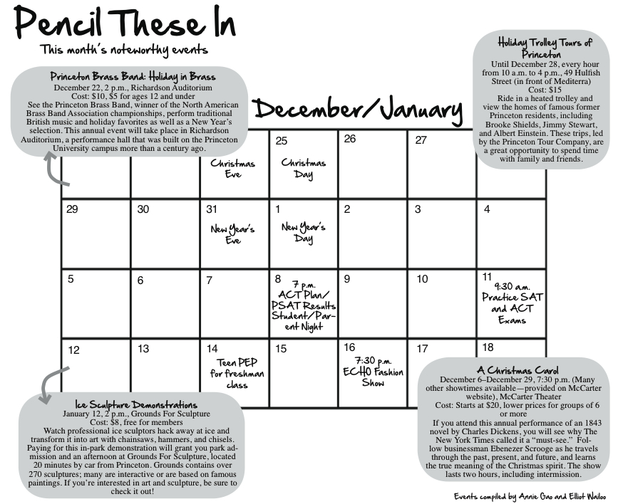 Pencil These In: December/January